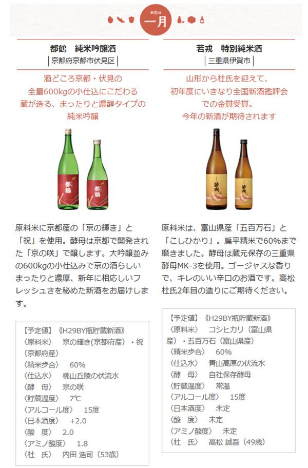 日本名門酒会頒布会2017年秋冬コース1月